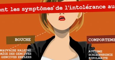 symptomes